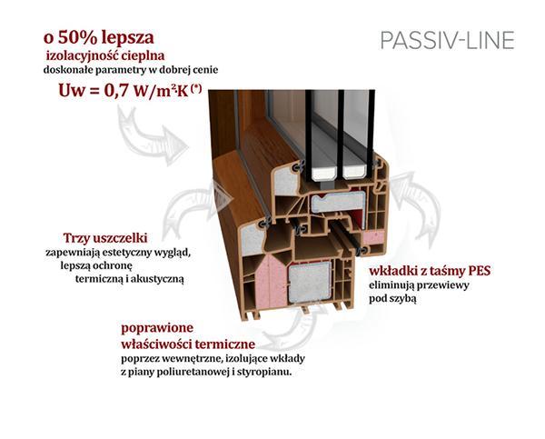passiv_line_plus